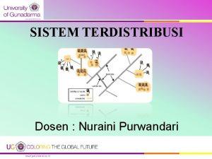 SISTEM TERDISTRIBUSI Dosen Nuraini Purwandari OVERVIEW DOSEN Position