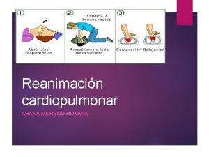 Reanimacin cardiopulmonar ARANA MORENO ROXANA Paro cardiorespiratorio Interrupcin
