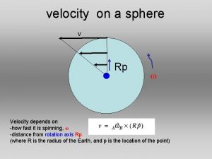 velocity on a sphere V Rp Velocity depends