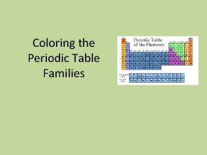Coloring the Periodic Table Families Mendeleevs Periodic Table