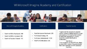 WI Microsoft Imagine Academy and Certification Microsoft Imagine
