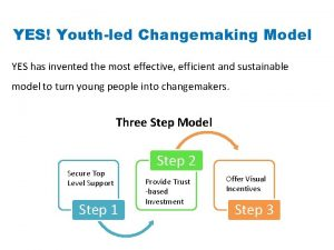 YES Youthled Changemaking Model YES has invented the