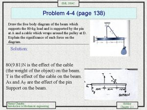EML 3004 C Problem 4 4 page 138
