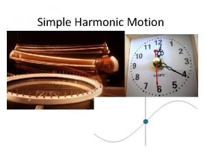 Simple Harmonic Motion Springs So the equation force