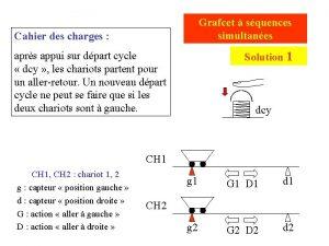 Grafcet squences simultanes Cahier des charges Solution 1