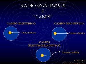RADIO MON AMOUR E CAMPI CAMPO ELETTRICO CAMPO