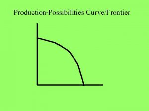 ProductionPossibilities CurveFrontier Crystal 1 million Crystal A B