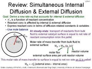 Review Simultaneous Internal Diffusion External Diffusion L 21