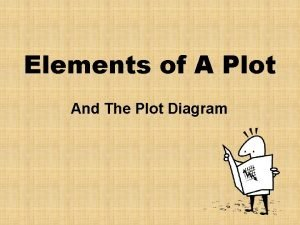 Elements of A Plot And The Plot Diagram