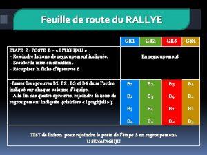 Feuille de route du RALLYE GR 1 ETAPE