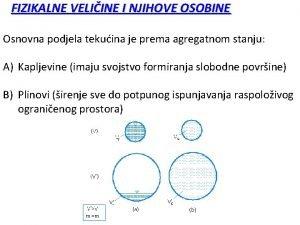FIZIKALNE VELIINE I NJIHOVE OSOBINE Osnovna podjela tekuina