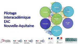 Formation Pilotage interacadmique EAC NouvelleAquitaine 3 piliers Evaluation