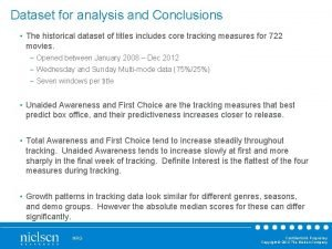 Dataset for analysis and Conclusions The historical dataset
