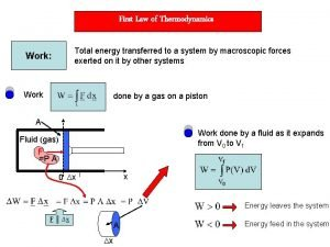 First Law of Thermodynamics Total energy transferred to