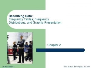 Describing Data Frequency Tables Frequency Distributions and Graphic