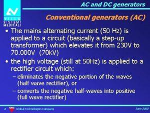 AC and DC generators Conventional generators AC The