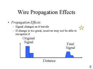 Wire Propagation Effects Propagation Effects Signal changes as