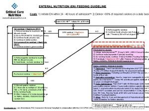 ENTERAL NUTRITION EN FEEDING GUIDELINE Goals 1 Initiate