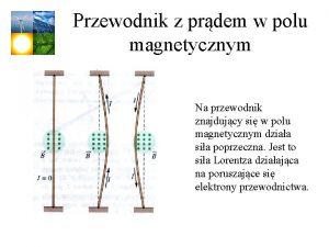 Przewodnik z prdem w polu magnetycznym Na przewodnik
