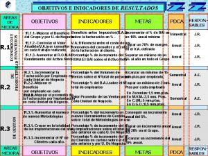 OBJETIVOS E INDICADORES DE RESULTADOS ECONOMICOS Y DE