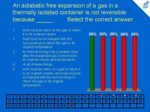 An adiabatic free expansion of a gas in