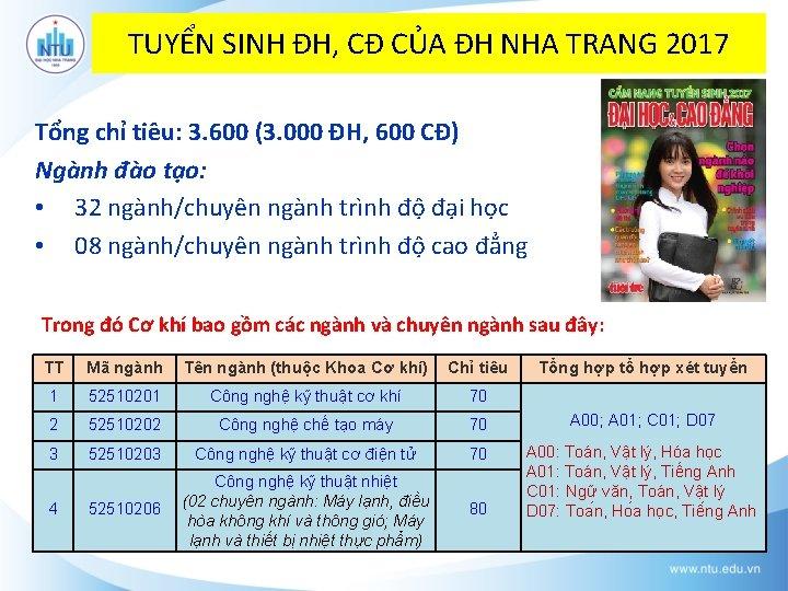 TUYN SINH H C CA H NHA TRANG
