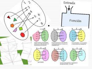 Funciones FUNCIN LINEAL TEMARIO Concepto de funcin Funciones