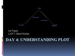 Lit Types LAP 1 Short Stories DAY 4