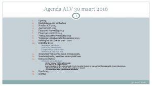 Agenda ALV 30 maart 2016 1 Opening Mededelingen