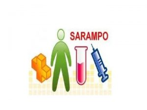 Aspecto Epidemiolgico O sarampo uma doena infecciosa aguda