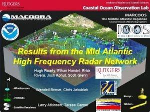 Cape Cod to Cape Hatteras 1000 km Coastline