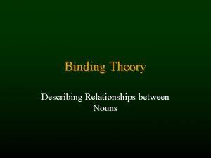 Binding Theory Describing Relationships between Nouns Binding Theory