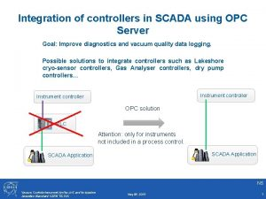 Integration of controllers in SCADA using OPC Server