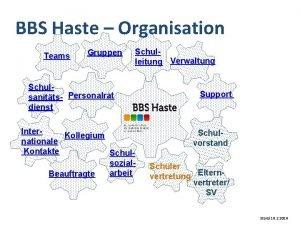BBS Haste Organisation Teams Gruppen Schulleitung Verwaltung Schulsanitts