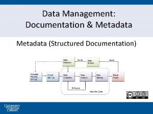 Data Management Documentation Metadata Structured Documentation Metadata What