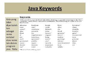Java Keywords Kata yang tidak diperboleh kan sebagai