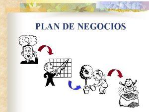 PLAN DE NEGOCIOS PLAN DE NEGOCIOS Hoy ms