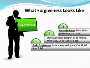 What Forgiveness Looks Like FORGIVENESS 3 2 1