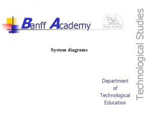 System diagrams Department of Technological Education Technological Studies