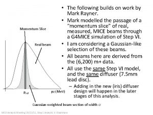 Momentum Slice Real beam pref The following builds