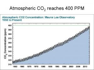 Atmospheric CO 2 reaches 400 PPM AST 101