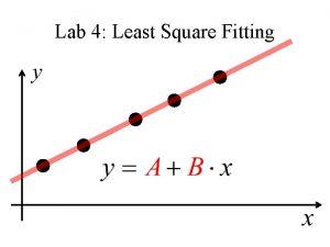 Lab 4 Least Square Fitting Lab 4 Least