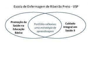 Escola de Enfermagem de Ribeiro Preto USP Promoo