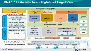 ONAP R 2 Architecture Highlevel Target View ONAP