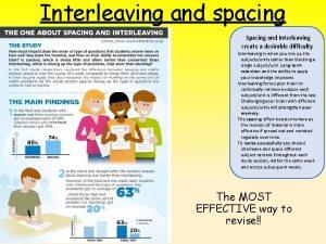 Interleaving and spacing Spacing and Interleaving create a