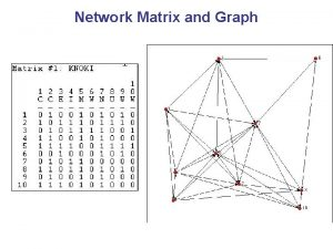 Network Matrix and Graph Network Size Network size