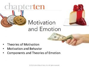 Theories of Motivation Motivation and Behavior Components and