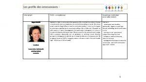 Les profils des intervenants Intervenant Brigitte SARAZIN Consultante
