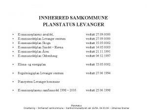 INNHERRED SAMKOMMUNE PLANSTATUS LEVANGER Kommuneplanens arealdel Kommunedelplan Levanger