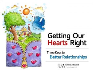 Getting Our Hearts Right Three Keys to Better